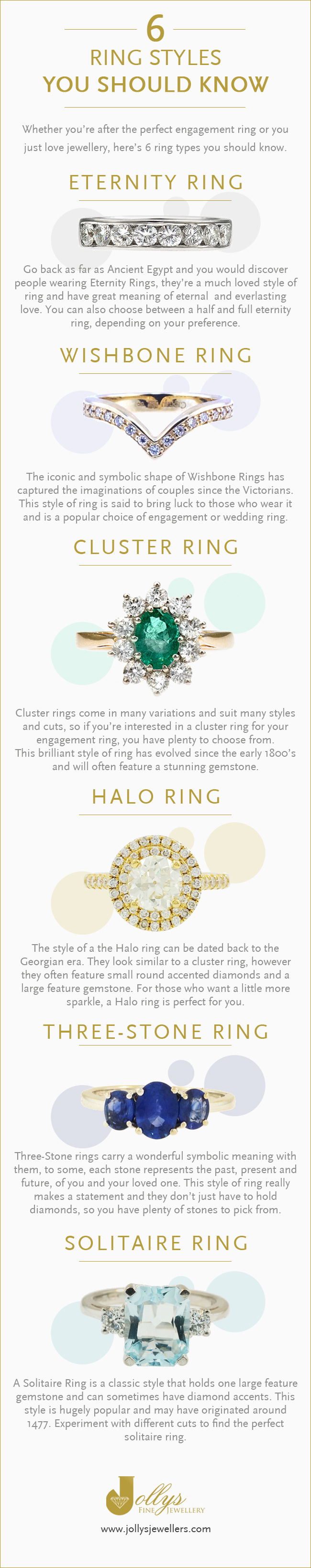 6 Ring Styles You Should Know [Infographic] Jollys Jewellers
